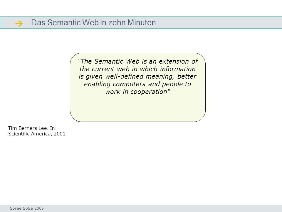 Das Semantic Web in zehn Minuten Semantic web Seminar I-Prax: Inhaltserschließung visueller Medien, 5.10.2004 Spree SoSe 2005 The Semantic Web is an extension of the current web in which information is given well-defined meaning, better enabling computers and people to work in cooperation Tim Berners Lee.