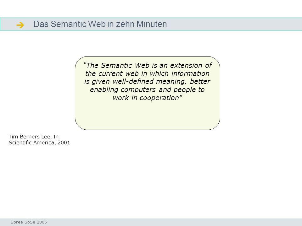 Das Semantic Web in zehn Minuten Semantic web Seminar I-Prax: Inhaltserschließung visueller Medien, 5.10.2004 Spree SoSe 2005
