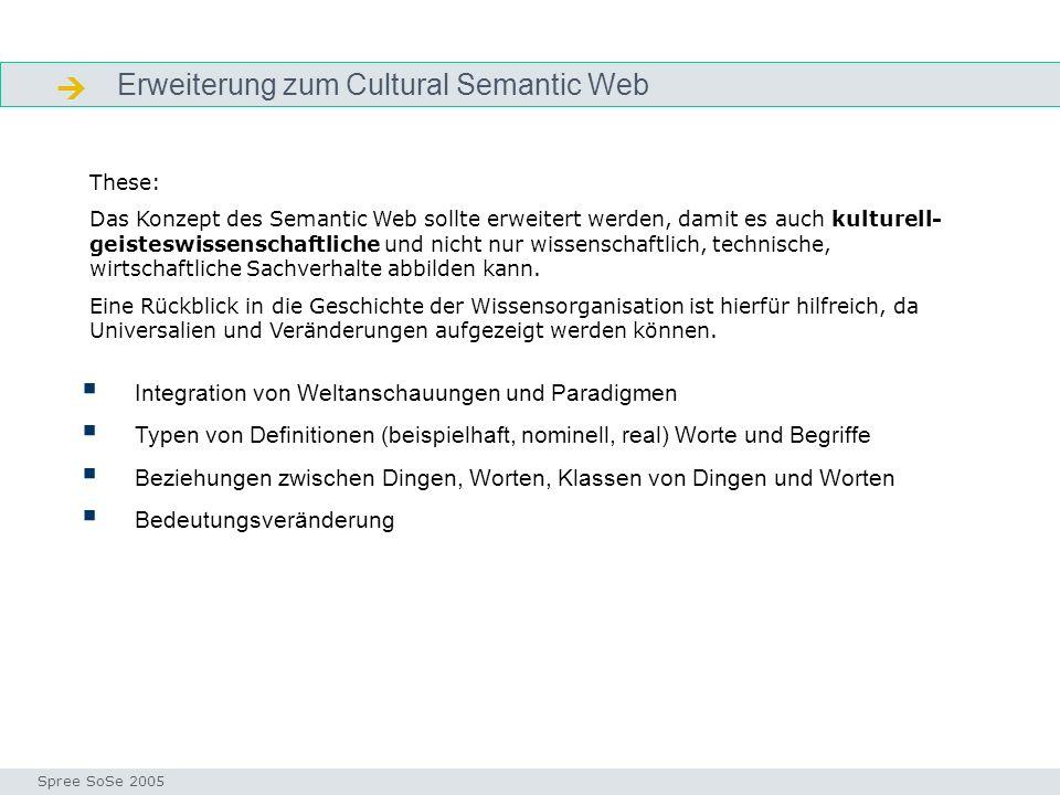 Erweiterung zum Cultural Semantic Web Cultural semantic web Integration von Weltanschauungen und Paradigmen Typen von Definitionen (beispielhaft, nominell, real) Worte und Begriffe Beziehungen zwischen Dingen, Worten, Klassen von Dingen und Worten Bedeutungsveränderung Seminar I-Prax: Inhaltserschließung visueller Medien, 5.10.2004 Spree SoSe 2005 These: Das Konzept des Semantic Web sollte erweitert werden, damit es auch kulturell- geisteswissenschaftliche und nicht nur wissenschaftlich, technische, wirtschaftliche Sachverhalte abbilden kann.