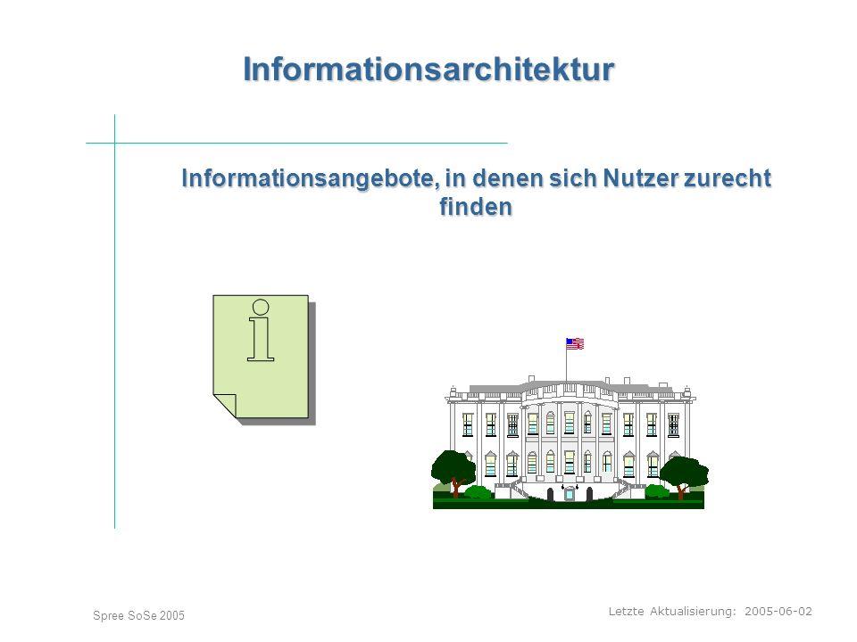 Informationsangebote, in denen sich Nutzer zurecht finden Letzte Aktualisierung: 2005-06-02 Spree SoSe 2005 Informationsarchitektur