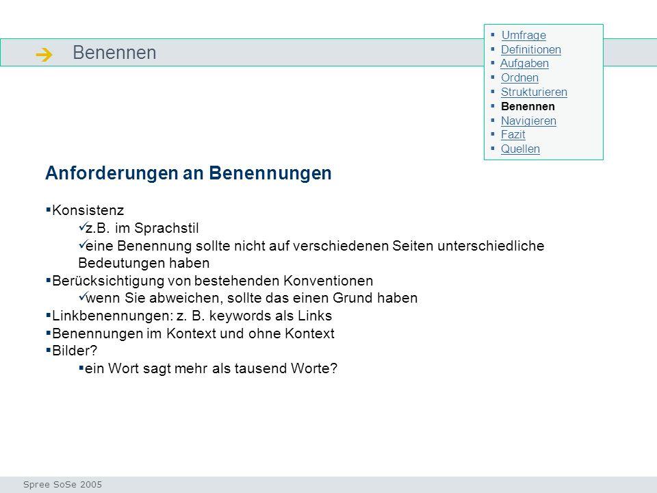 Benennen Benennung Seminar I-Prax: Inhaltserschließung visueller Medien, 5.10.2004 Spree SoSe 2005 Anforderungen an Benennungen Konsistenz z.B.