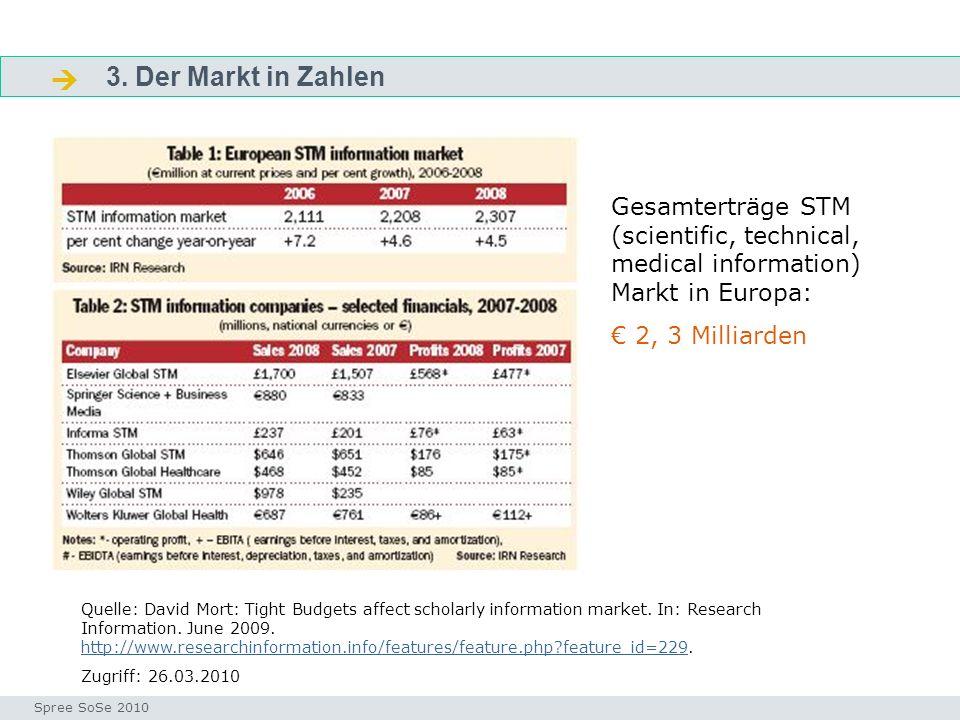 3. Der Markt in Zahlen Fragen Seminar I-Prax: Inhaltserschließung visueller Medien, 5.10.2004 Spree SoSe 2010 Quelle: David Mort: Tight Budgets affect