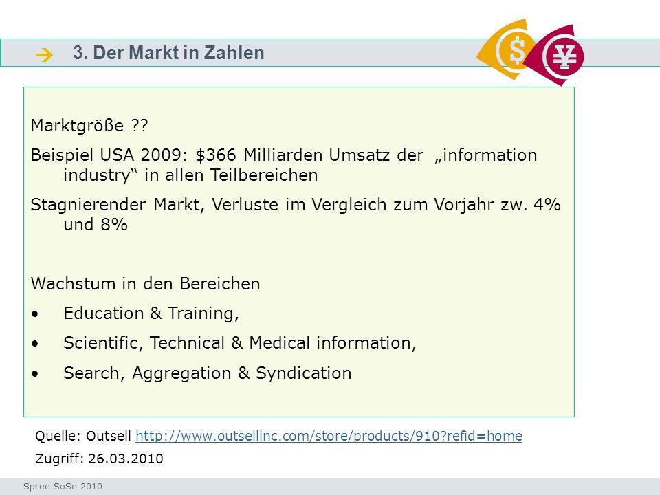 3. Der Markt in Zahlen Fragen Seminar I-Prax: Inhaltserschließung visueller Medien, 5.10.2004 Spree SoSe 2010 Marktgröße ?? Beispiel USA 2009: $366 Mi