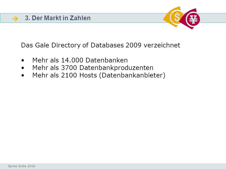 3. Der Markt in Zahlen Fragen Seminar I-Prax: Inhaltserschließung visueller Medien, 5.10.2004 Spree SoSe 2010 Das Gale Directory of Databases 2009 ver