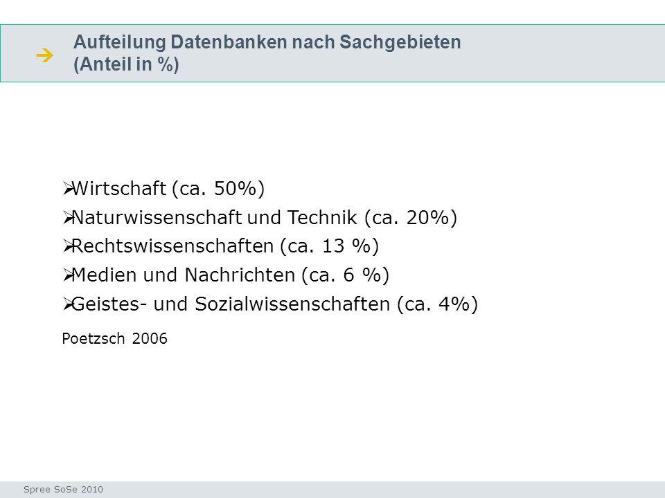 Aufteilung Datenbanken nach Sachgebieten (Anteil in %) Fragen Seminar I-Prax: Inhaltserschließung visueller Medien, 5.10.2004 Spree SoSe 2010 Wirtschaft (ca.