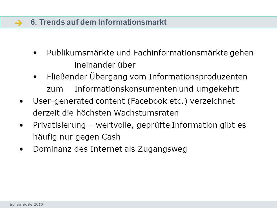 6. Trends auf dem Informationsmarkt Fragen Seminar I-Prax: Inhaltserschließung visueller Medien, 5.10.2004 Spree SoSe 2010 Publikumsmärkte und Fachinf