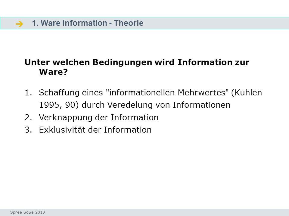 1. Ware Information - Theorie Fragen Seminar I-Prax: Inhaltserschließung visueller Medien, 5.10.2004 Spree SoSe 2010 Unter welchen Bedingungen wird In