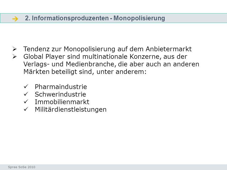 2. Informationsproduzenten - Monopolisierung Fragen Seminar I-Prax: Inhaltserschließung visueller Medien, 5.10.2004 Spree SoSe 2010 Tendenz zur Monopo