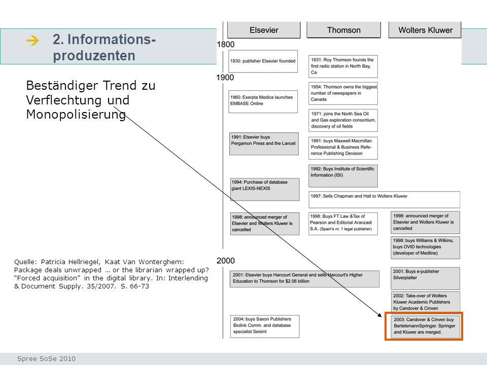 2. Informations- produzenten Fragen Seminar I-Prax: Inhaltserschließung visueller Medien, 5.10.2004 Spree SoSe 2010 Quelle: Patricia Hellriegel, Kaat