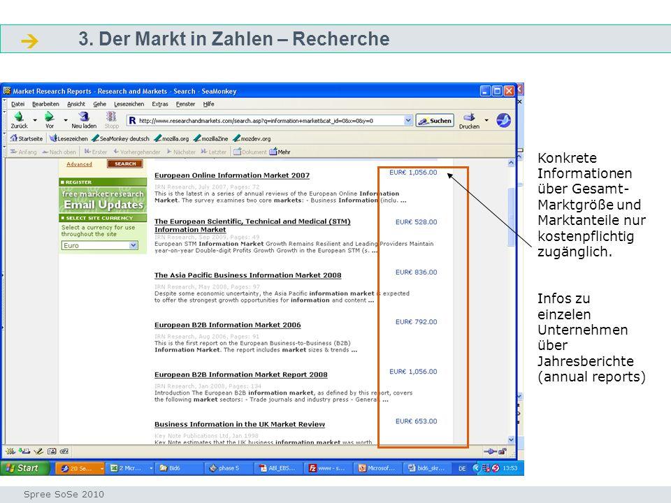 3. Der Markt in Zahlen – Recherche Fragen Seminar I-Prax: Inhaltserschließung visueller Medien, 5.10.2004 Spree SoSe 2010 Konkrete Informationen über