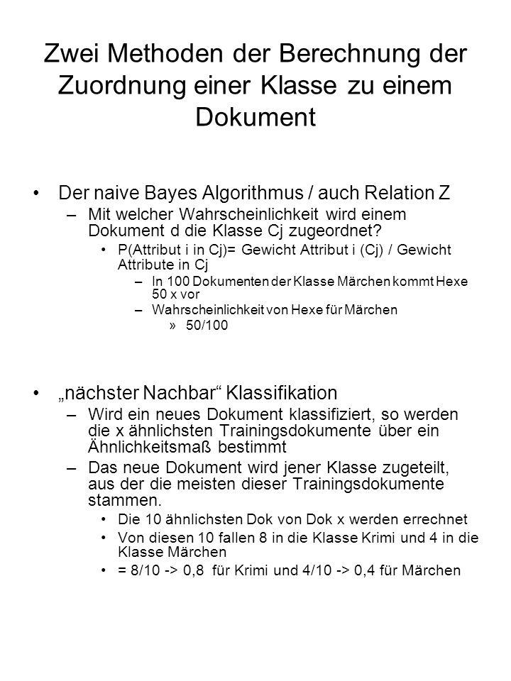 Zwei Methoden der Berechnung der Zuordnung einer Klasse zu einem Dokument Der naive Bayes Algorithmus / auch Relation Z –Mit welcher Wahrscheinlichkeit wird einem Dokument d die Klasse Cj zugeordnet.