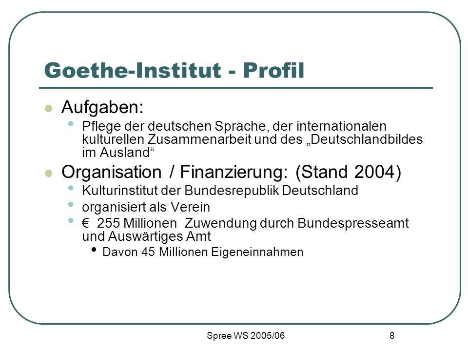 Spree WS 2005/06 8 Goethe-Institut - Profil Aufgaben: Pflege der deutschen Sprache, der internationalen kulturellen Zusammenarbeit und des Deutschlandbildes im Ausland Organisation / Finanzierung: (Stand 2004) Kulturinstitut der Bundesrepublik Deutschland organisiert als Verein 255 Millionen Zuwendung durch Bundespresseamt und Auswärtiges Amt Davon 45 Millionen Eigeneinnahmen