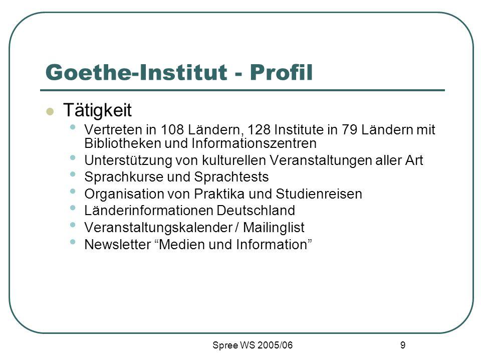 Spree WS 2005/06 9 Goethe-Institut - Profil Tätigkeit Vertreten in 108 Ländern, 128 Institute in 79 Ländern mit Bibliotheken und Informationszentren Unterstützung von kulturellen Veranstaltungen aller Art Sprachkurse und Sprachtests Organisation von Praktika und Studienreisen Länderinformationen Deutschland Veranstaltungskalender / Mailinglist Newsletter Medien und Information