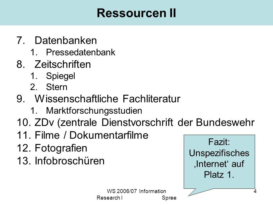 WS 2006/07 Information Research I Spree 4 Ressourcen II 7.Datenbanken 1.Pressedatenbank 8.Zeitschriften 1.Spiegel 2.Stern 9.Wissenschaftliche Fachlite