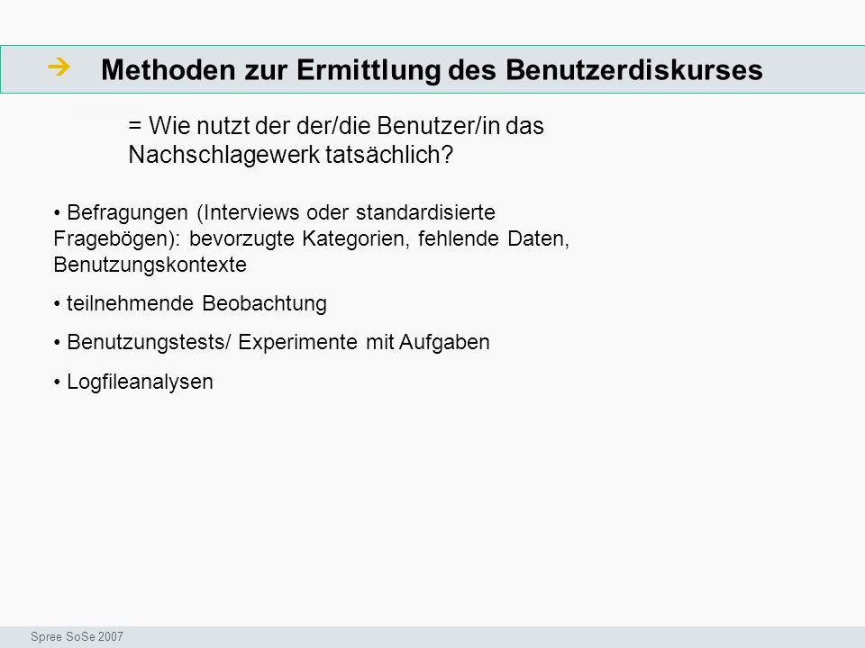 Methoden zur Ermittlung des Benutzerdiskurses ArbeitsschritteW Seminar I-Prax: Inhaltserschließung visueller Medien, 5.10.2004 Spree SoSe 2007 = Wie nutzt der der/die Benutzer/in das Nachschlagewerk tatsächlich.