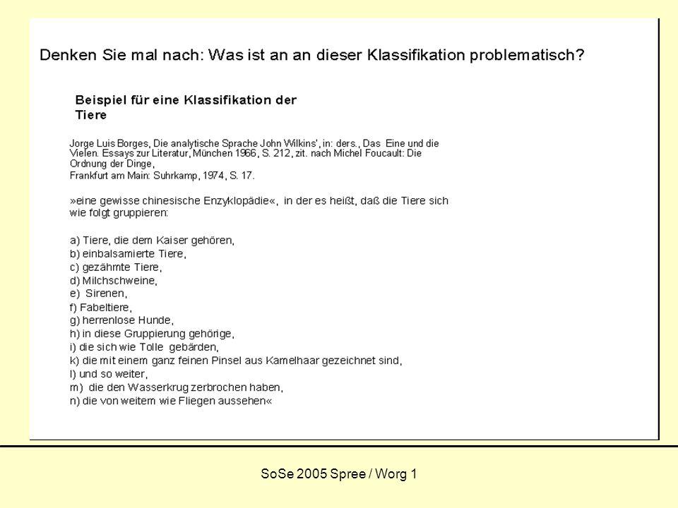 SoSe 2005 Spree / Worg 1