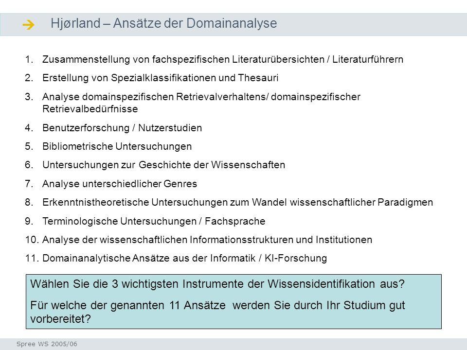 Diskussion Hjørland – Ansätze der Domainanalyse Seminar I-Prax: Inhaltserschließung visueller Medien, 5.10.2004 Spree WS 2005/06 Diskusion Domainanaly