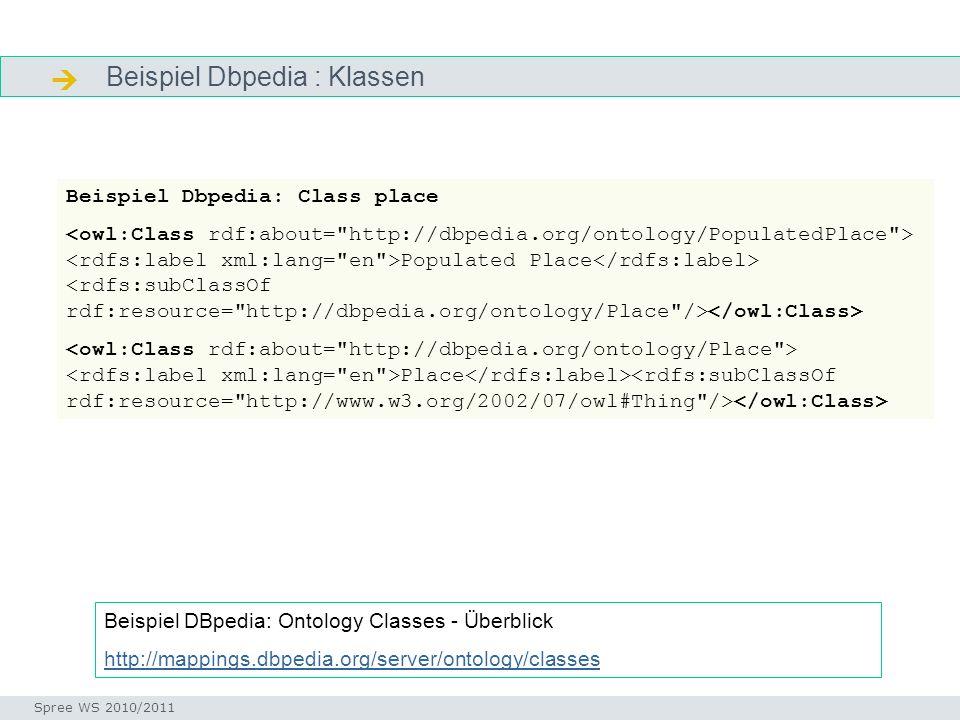 Beispiel Dbpedia : Klassen Was sind Facetten? Seminar I-Prax: Inhaltserschließung visueller Medien, 5.10.2004 Spree WS 2010/2011 Beispiel DBpedia: Ont