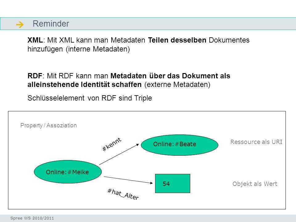 Reminder Facetten Seminar I-Prax: Inhaltserschließung visueller Medien, 5.10.2004 Spree WS 2010/2011 XML: Mit XML kann man Metadaten Teilen desselben