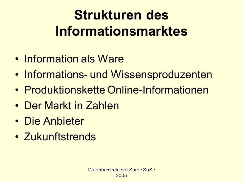 Datenbankretrieval Spree SoSe 2005 Strukturen des Informationsmarktes Information als Ware Informations- und Wissensproduzenten Produktionskette Onlin