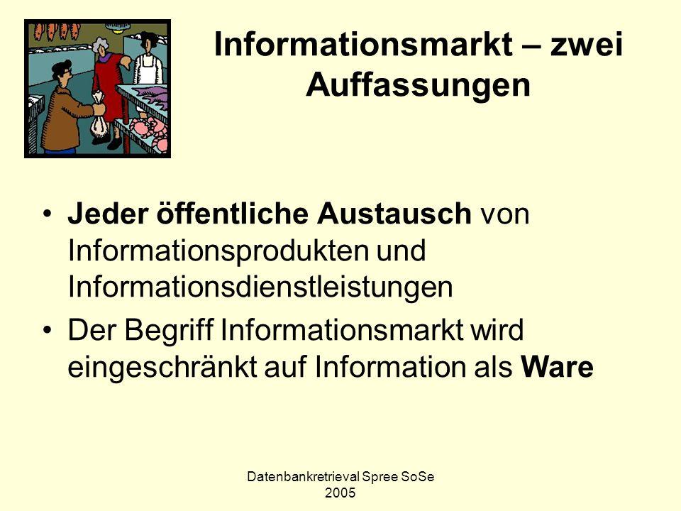 Datenbankretrieval Spree SoSe 2005 Informationsmarkt – zwei Auffassungen Jeder öffentliche Austausch von Informationsprodukten und Informationsdienstl
