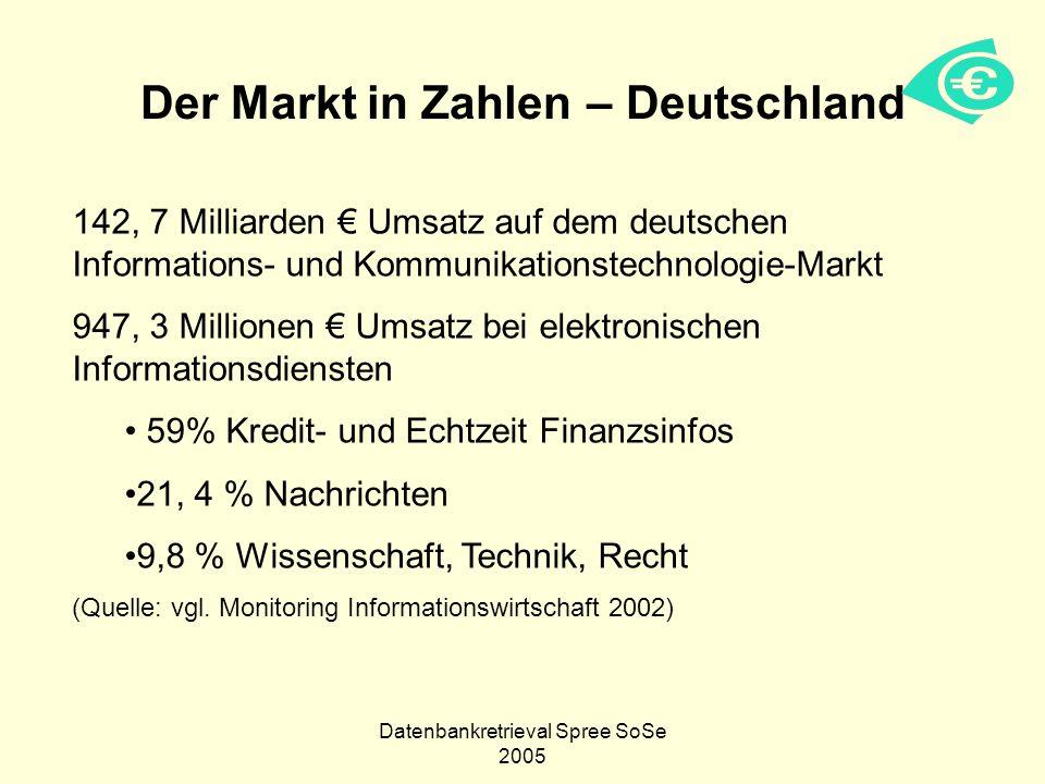 Datenbankretrieval Spree SoSe 2005 Der Markt in Zahlen – Deutschland 142, 7 Milliarden Umsatz auf dem deutschen Informations- und Kommunikationstechno