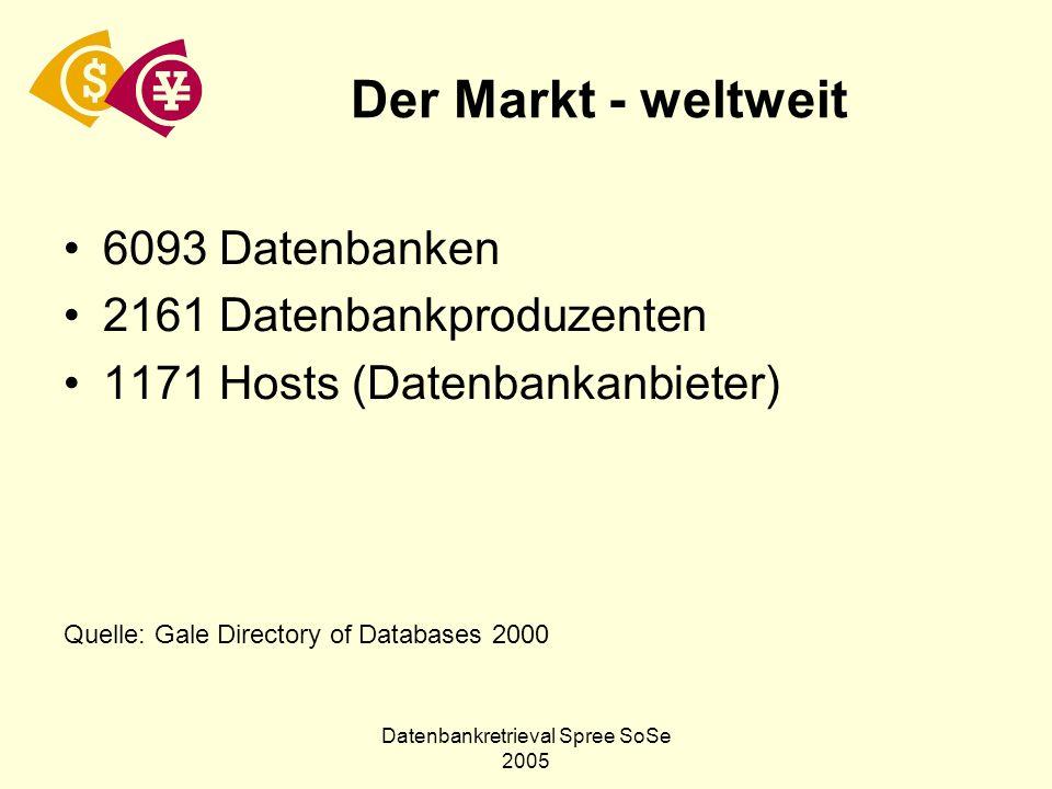 Datenbankretrieval Spree SoSe 2005 Der Markt - weltweit 6093 Datenbanken 2161 Datenbankproduzenten 1171 Hosts (Datenbankanbieter) Quelle: Gale Directo