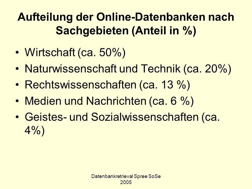 Datenbankretrieval Spree SoSe 2005 Aufteilung der Online-Datenbanken nach Sachgebieten (Anteil in %) Wirtschaft (ca. 50%) Naturwissenschaft und Techni