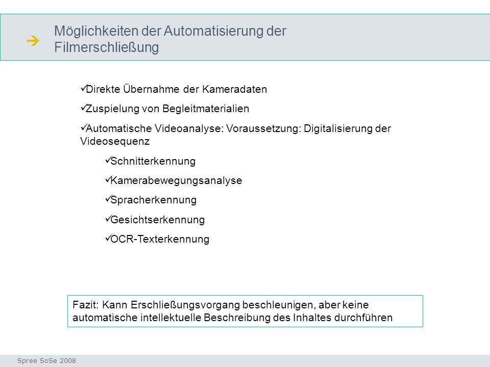 Möglichkeiten der Automatisierung der Filmerschließung Automatisierung Seminar I-Prax: Inhaltserschließung visueller Medien, 5.10.2004 Spree SoSe 2008