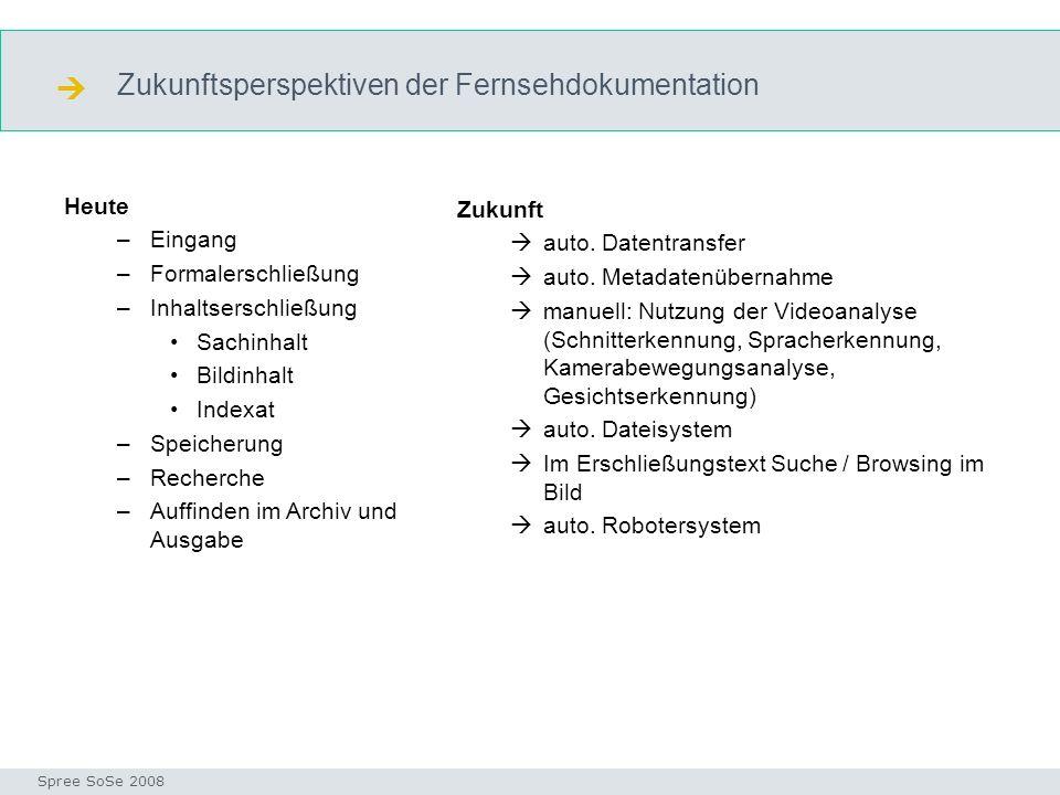 Zukunftsperspektiven der Fernsehdokumentation Zukunft Seminar I-Prax: Inhaltserschließung visueller Medien, 5.10.2004 Spree SoSe 2008 Heute –Eingang –