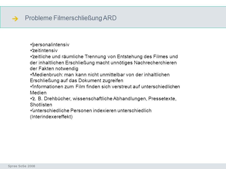 Probleme Filmerschließung ARD Probleme Seminar I-Prax: Inhaltserschließung visueller Medien, 5.10.2004 Spree SoSe 2008 personalintensiv zeitintensiv z