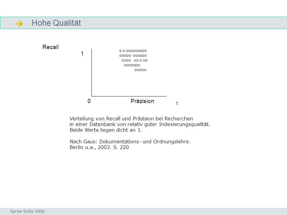 Niedrige Qualität vollständig Seminar I-Prax: Inhaltserschließung visueller Medien, 5.10.2004 Spree SoSe 2008 Recall Präzision 1 01 Verteilung von Recall und Präzision bei Recherchen in einer Datenbank von relativ schlechter Indexierungsqualität.