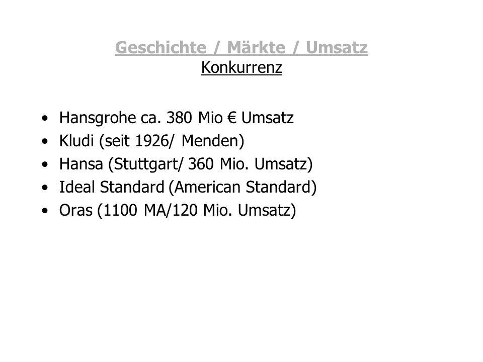 Geschichte / Märkte / Umsatz Konkurrenz Hansgrohe ca. 380 Mio Umsatz Kludi (seit 1926/ Menden) Hansa (Stuttgart/ 360 Mio. Umsatz) Ideal Standard (Amer