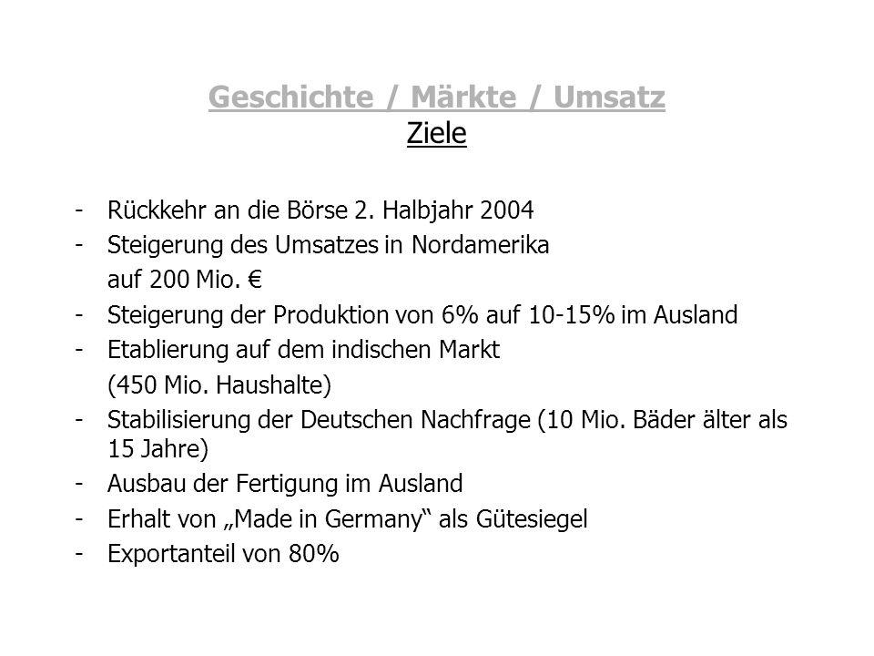 Geschichte / Märkte / Umsatz Ziele -Rückkehr an die Börse 2. Halbjahr 2004 -Steigerung des Umsatzes in Nordamerika auf 200 Mio. -Steigerung der Produk