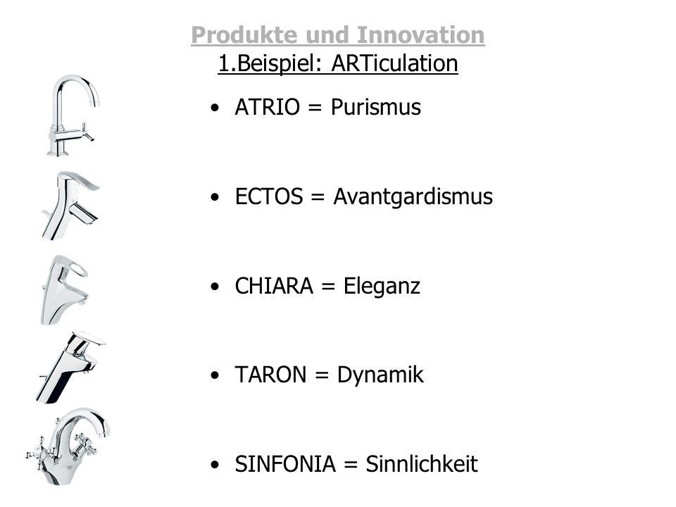 Produkte und Innovation 1.Beispiel: ARTiculation ATRIO = Purismus ECTOS = Avantgardismus CHIARA = Eleganz TARON = Dynamik SINFONIA = Sinnlichkeit
