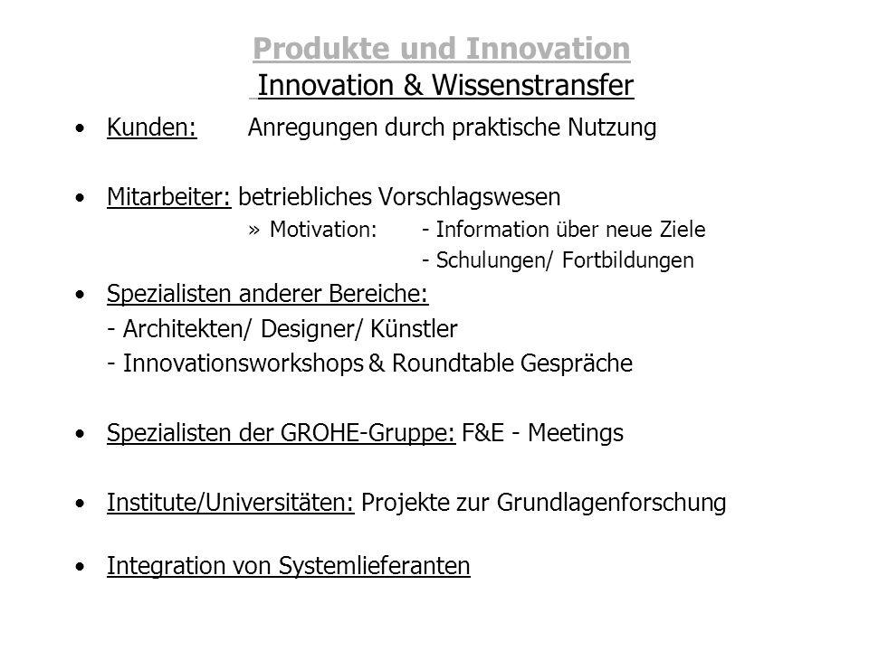 Kunden: Anregungen durch praktische Nutzung Mitarbeiter: betriebliches Vorschlagswesen »Motivation:- Information über neue Ziele - Schulungen/ Fortbil