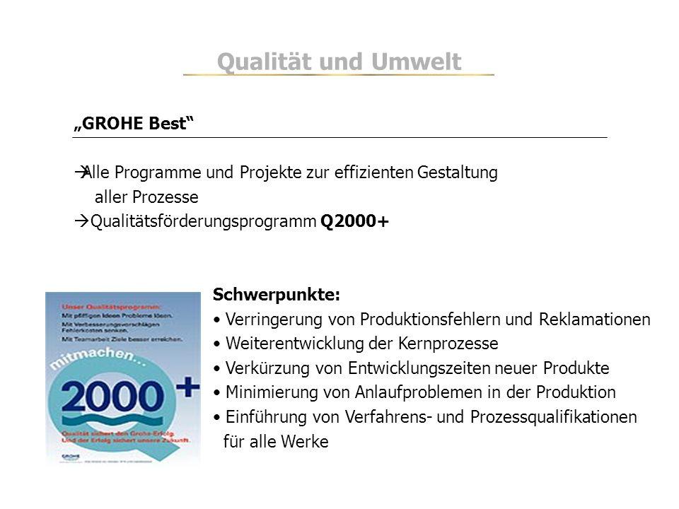 GROHE Best Alle Programme und Projekte zur effizienten Gestaltung aller Prozesse Qualitätsförderungsprogramm Q2000+ Schwerpunkte: Verringerung von Pro