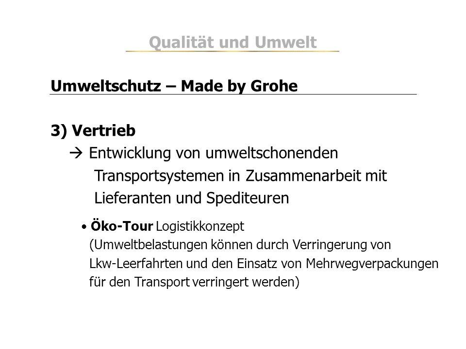 Umweltschutz – Made by Grohe 3) Vertrieb Entwicklung von umweltschonenden Transportsystemen in Zusammenarbeit mit Lieferanten und Spediteuren Öko-Tour