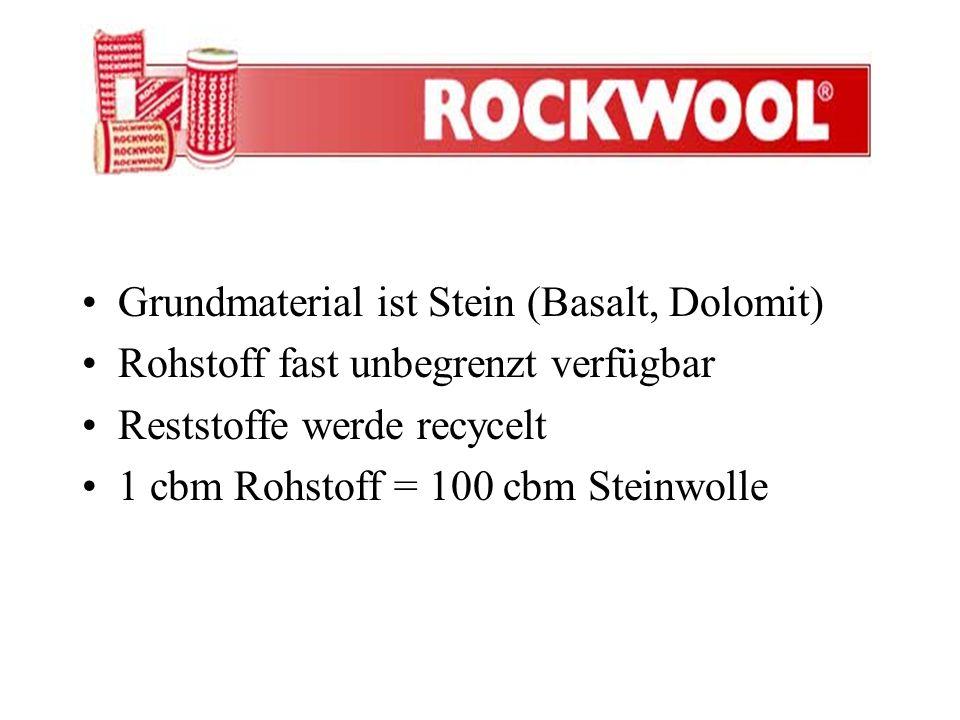 Grundmaterial ist Stein (Basalt, Dolomit) Rohstoff fast unbegrenzt verfügbar Reststoffe werde recycelt 1 cbm Rohstoff = 100 cbm Steinwolle