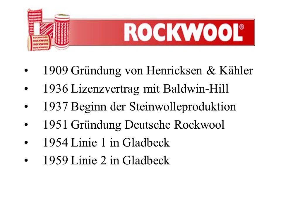 1909 Gründung von Henricksen & Kähler 1936 Lizenzvertrag mit Baldwin-Hill 1937 Beginn der Steinwolleproduktion 1951 Gründung Deutsche Rockwool 1954 Li