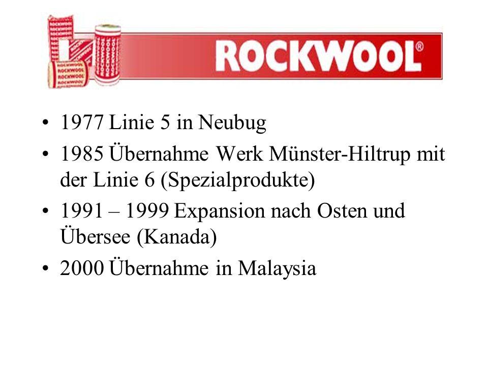 1977 Linie 5 in Neubug 1985 Übernahme Werk Münster-Hiltrup mit der Linie 6 (Spezialprodukte) 1991 – 1999 Expansion nach Osten und Übersee (Kanada) 200