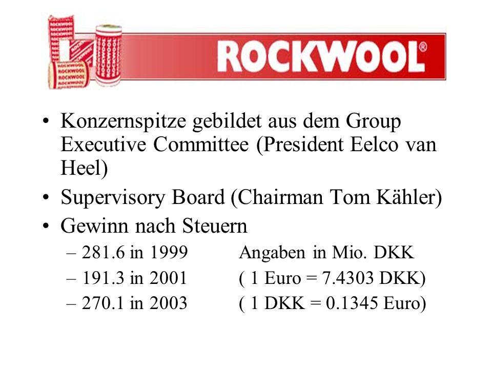 Konzernspitze gebildet aus dem Group Executive Committee (President Eelco van Heel) Supervisory Board (Chairman Tom Kähler) Gewinn nach Steuern –281.6