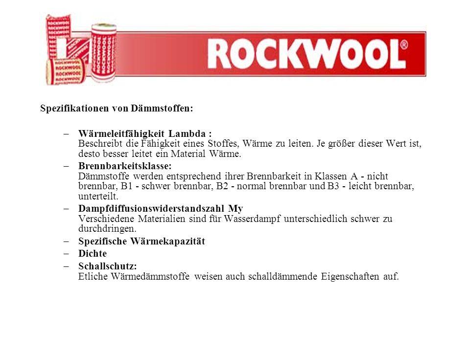 Fassadendämmung –Fixrock 035 / 040 –Tectorock 035VS / 040VS
