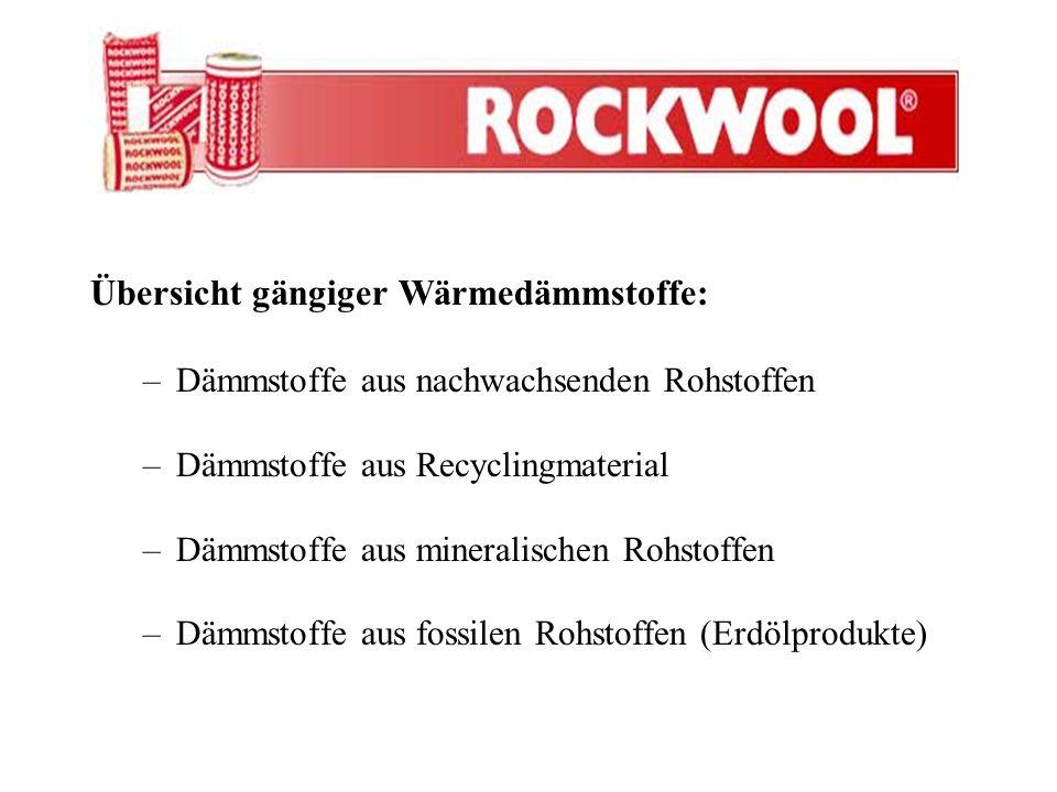 Recycling von Steinwolle