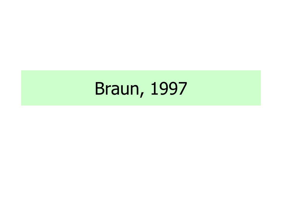 Braun, 1997