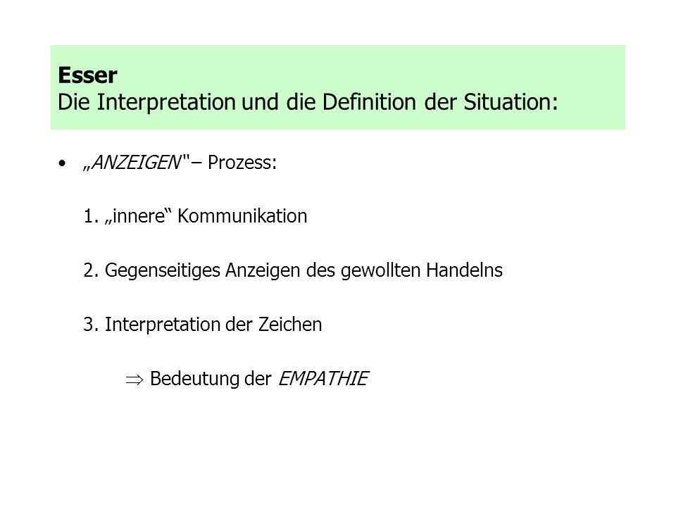 Esser Die Interpretation und die Definition der Situation: ANZEIGEN – Prozess: 1. innere Kommunikation 2. Gegenseitiges Anzeigen des gewollten Handeln