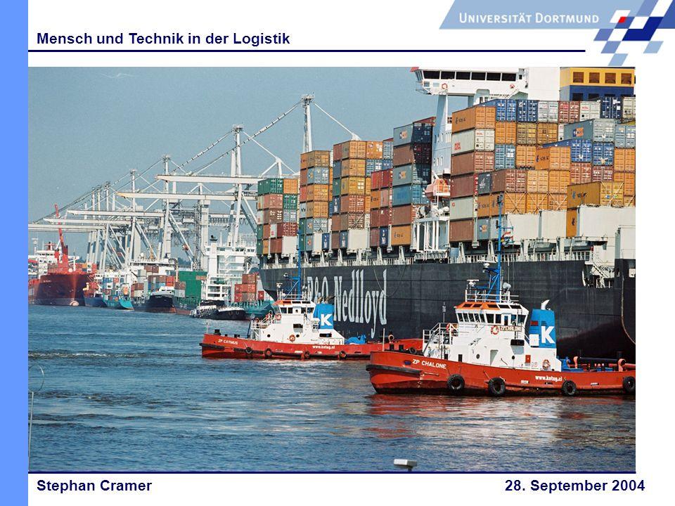 Stephan Cramer 28.September 2004 Mensch und Technik in der Logistik 7.