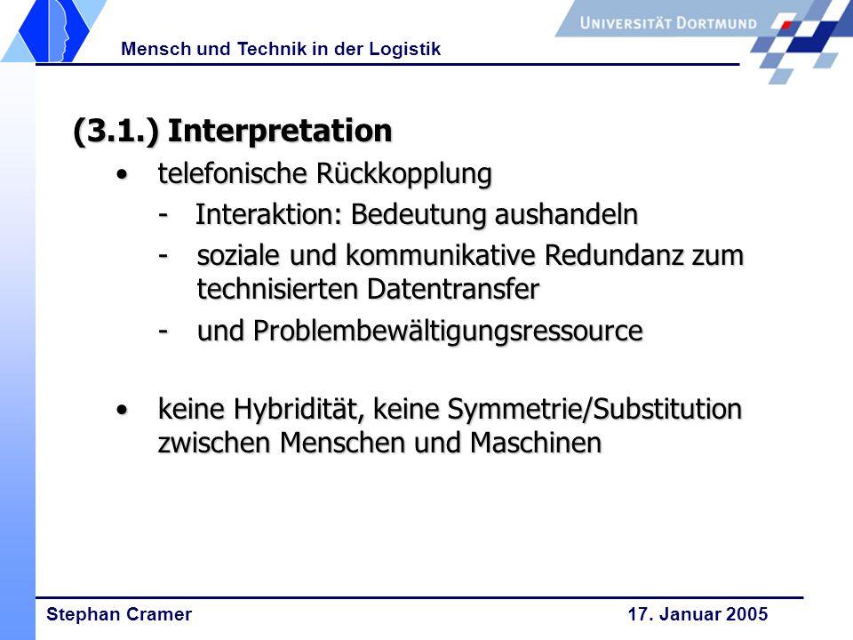 Stephan Cramer 17. Januar 2005 Mensch und Technik in der Logistik (3.1.) Interpretation telefonische Rückkopplungtelefonische Rückkopplung - Interakti