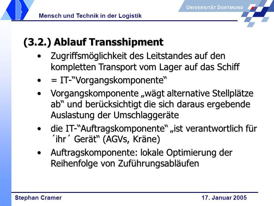 Stephan Cramer 17. Januar 2005 Mensch und Technik in der Logistik (3.2.) Ablauf Transshipment Zugriffsmöglichkeit des Leitstandes auf den kompletten T