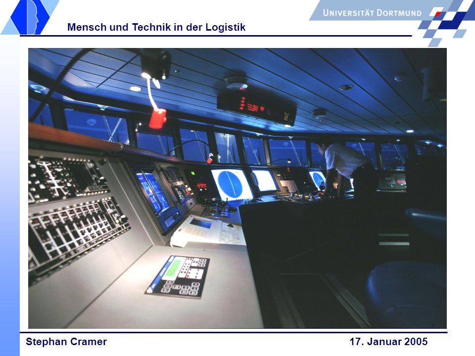 Stephan Cramer 17. Januar 2005 Mensch und Technik in der Logistik